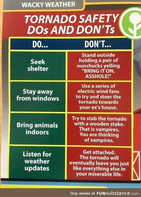 PSA for tornadoes