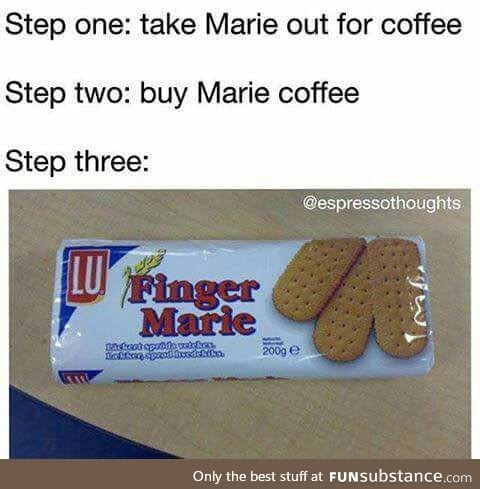 Step4: Profit
