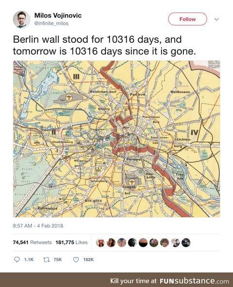 10316