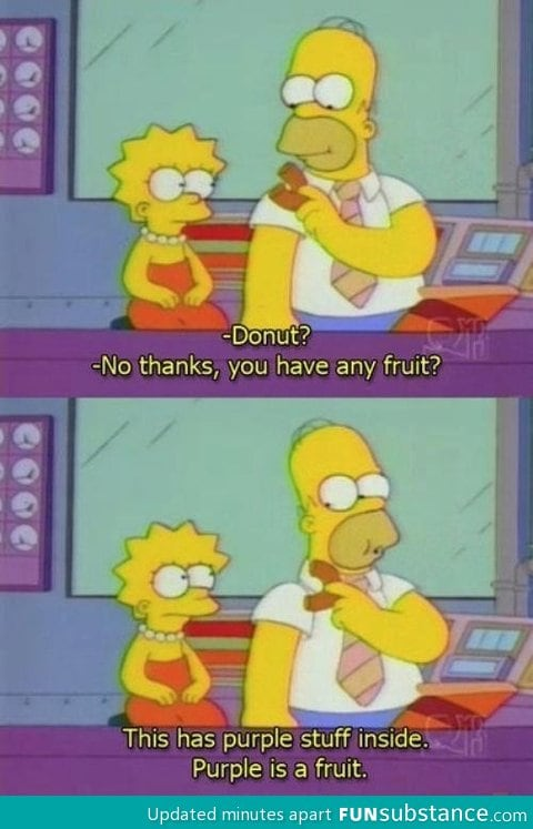All time favorite simpsons quote