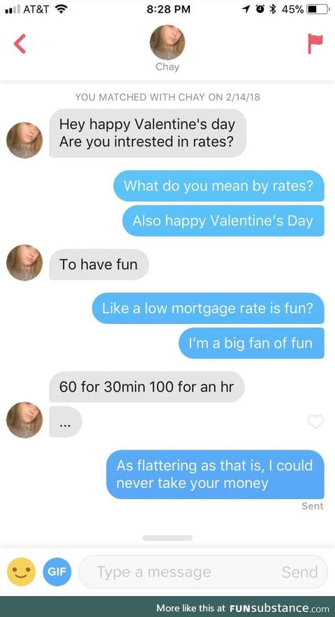 The rates are rock bottom