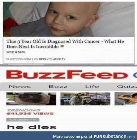 Every buzzfeed post