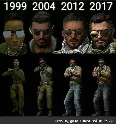 History of Counter-Strike