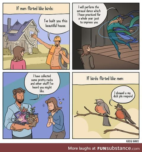 How men should flirt