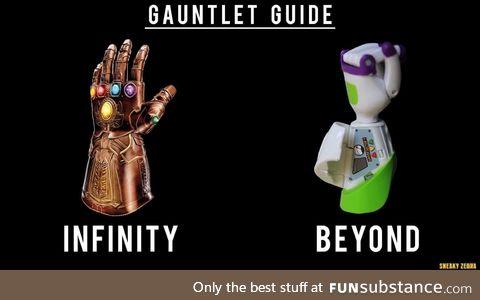 Helpful guide