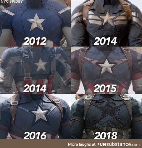 Evolution of Cap's suit