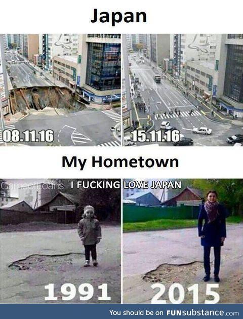 Japan vs your hometown