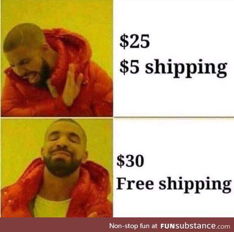 Online shopping in a nutshell