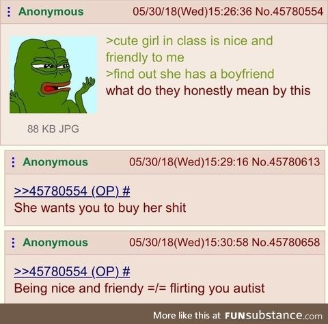 Anon has girl problems