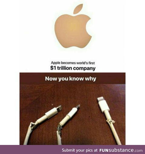 Muh superior technology