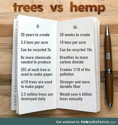 Trees vs hemp