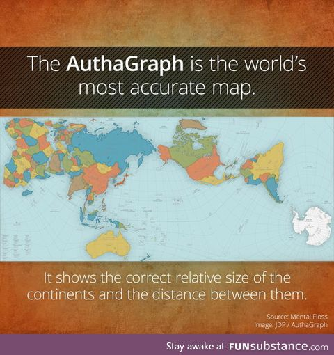 The AuthaGraph Is The World's Most Accurate Map