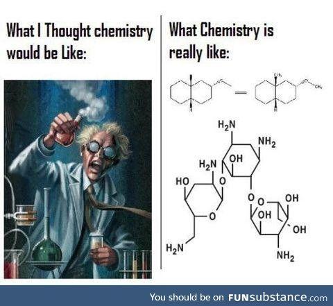 Fluorine Uranium Carbon Potassium this!