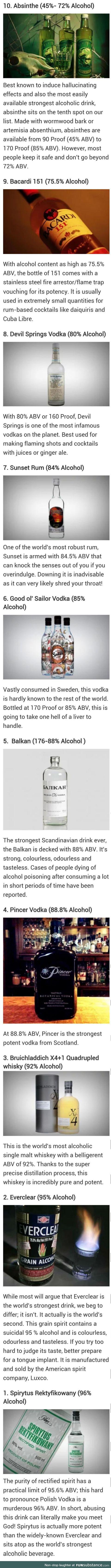 Top ten most alchoholic drinks