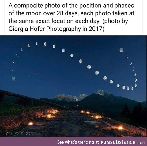 How the moon travels