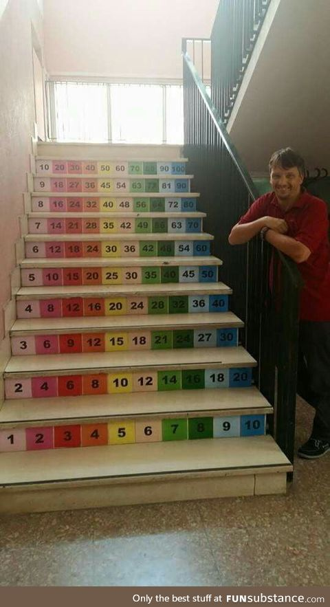 Multiplication taught in a way we can all understand