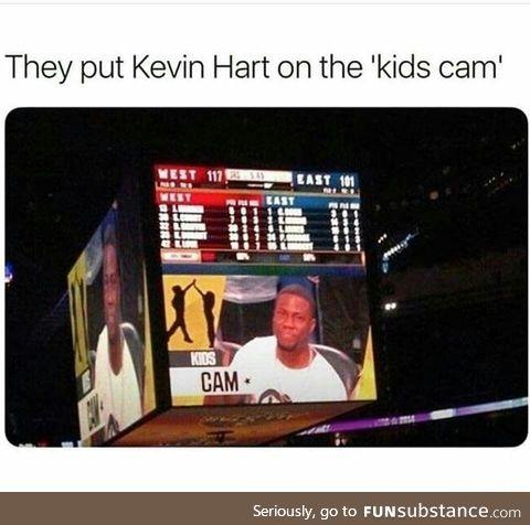 Poor Kevin
