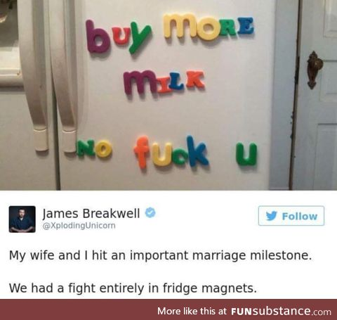 Fighting like marries couples