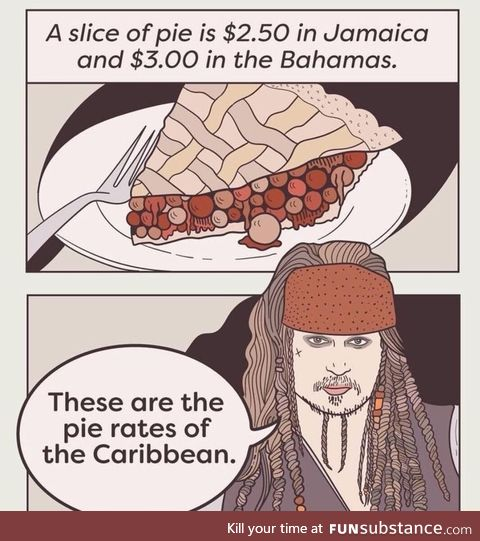 The pie rates of the Caribbean
