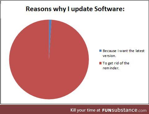 Reasons I update software