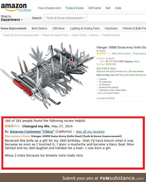 Quite possibly the best amazon review ever