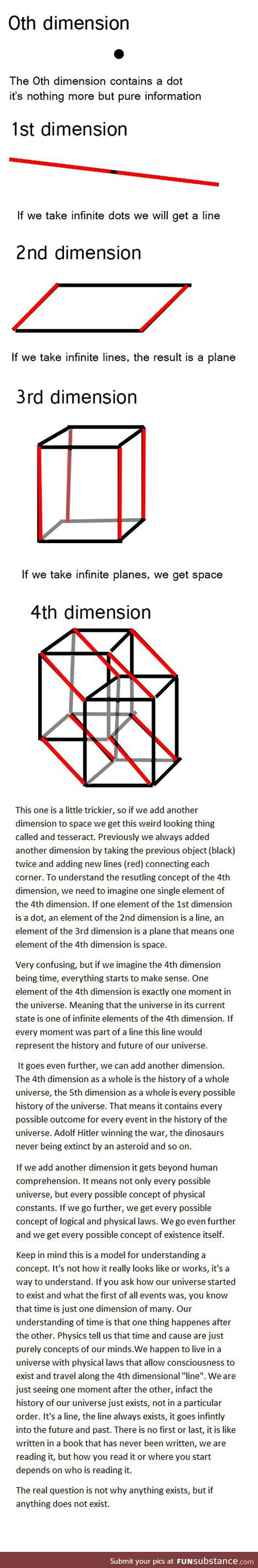 An easy way to understand dimensions