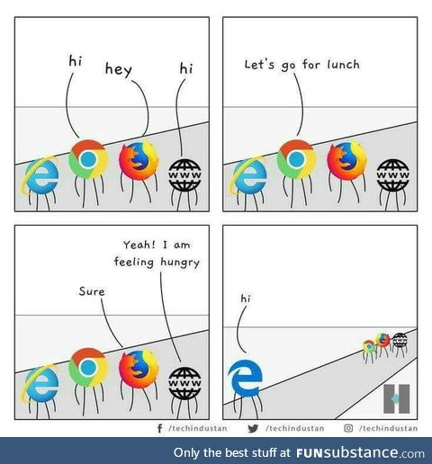 Chrome: Lets have some RAM