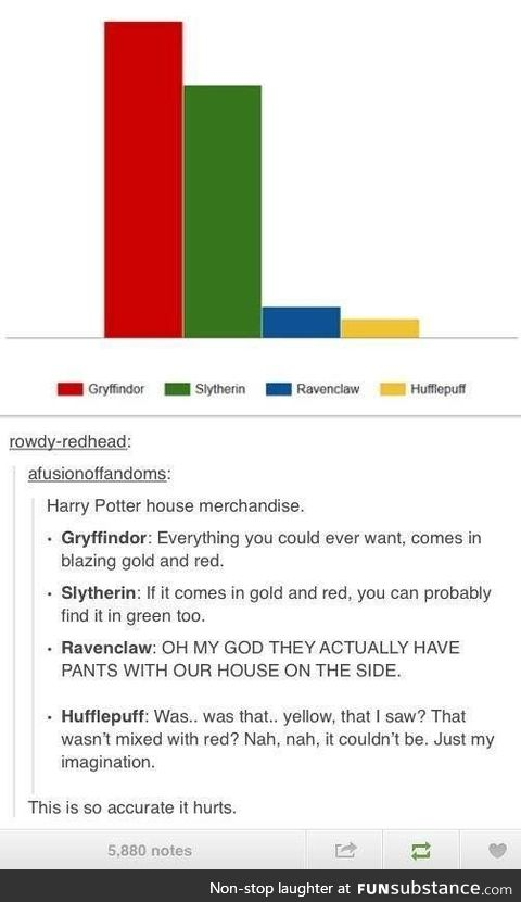 What house y'all in