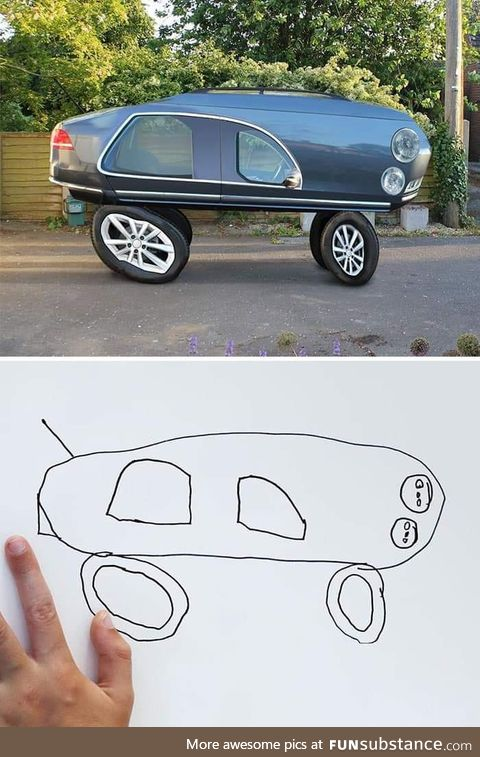 When drawing becomes reality