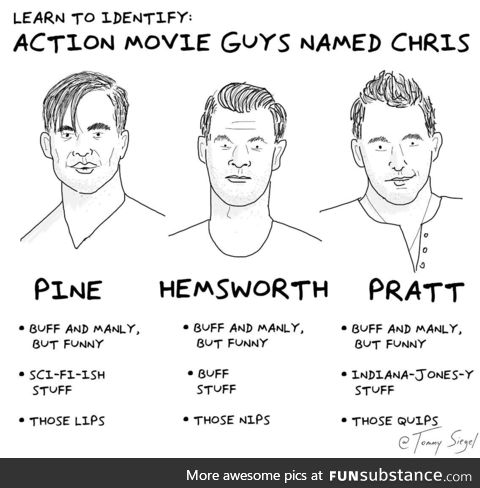 Action movie guys named Chris: A guide