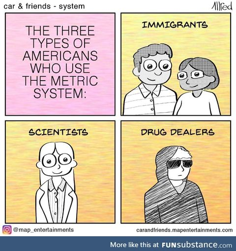 The Metric System and you