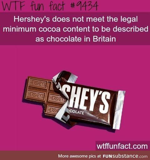Hershey's Chocolate-Like Substance