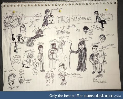 DRAWN FUNSUBSTANCE USERS IS DONE.