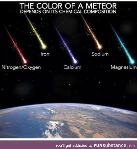 Meteor colors