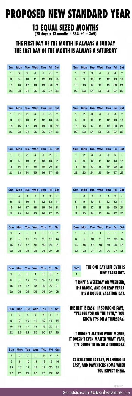 Metric calendars. No more imperial nonsense