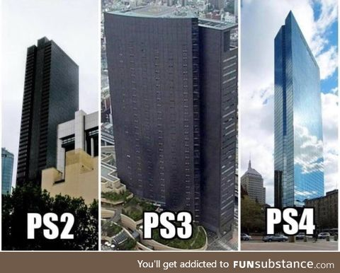 Playstation in real life throughout the years
