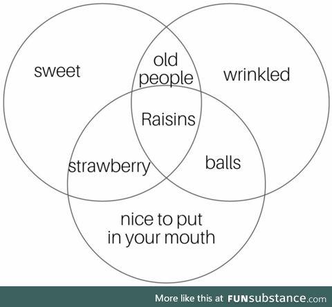 Gotta love some balls