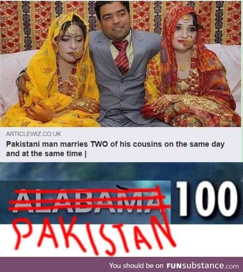 Inbred Republic of Pakistan
