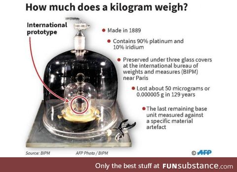 WE GOT A NEW KILOGRAM TODAY :D