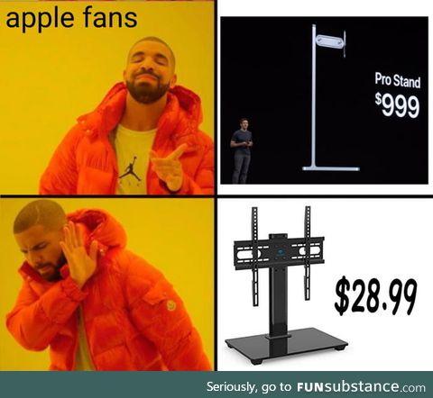 Apple fans be like