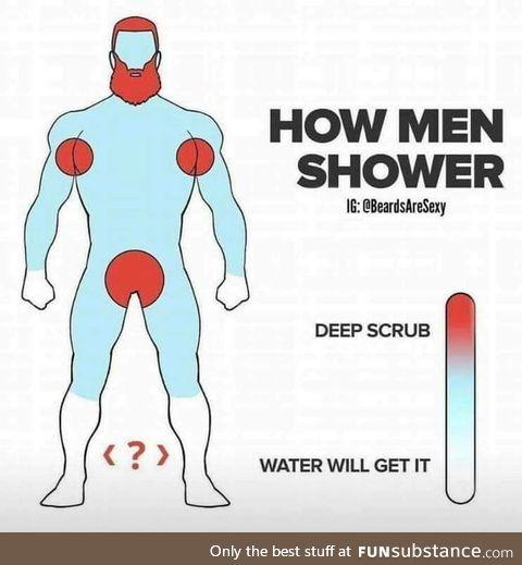 How men shower