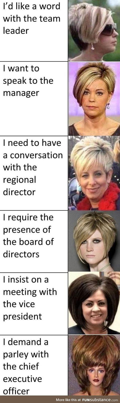 Karen evolution