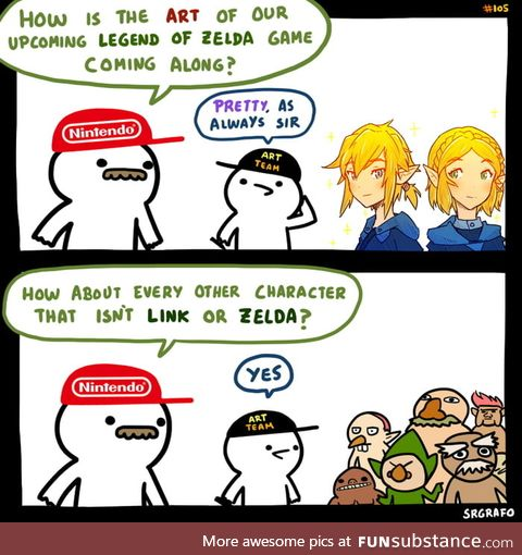 Every Legend of Zelda