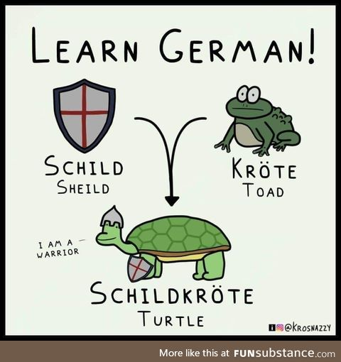Time to learn German