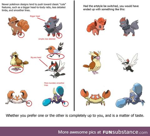 PokéMon art styles changing for a reason