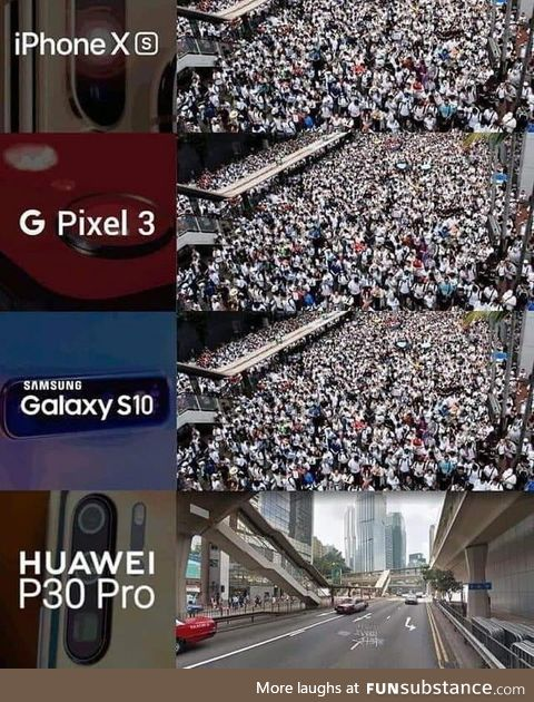 Smartphone Camera Comparison - Pictures of Hong Kong