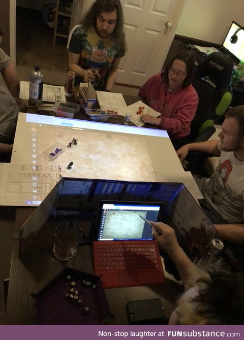 Dnd with friends, projector and maps on inkarnate
