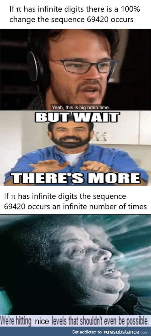 This is beyond science
