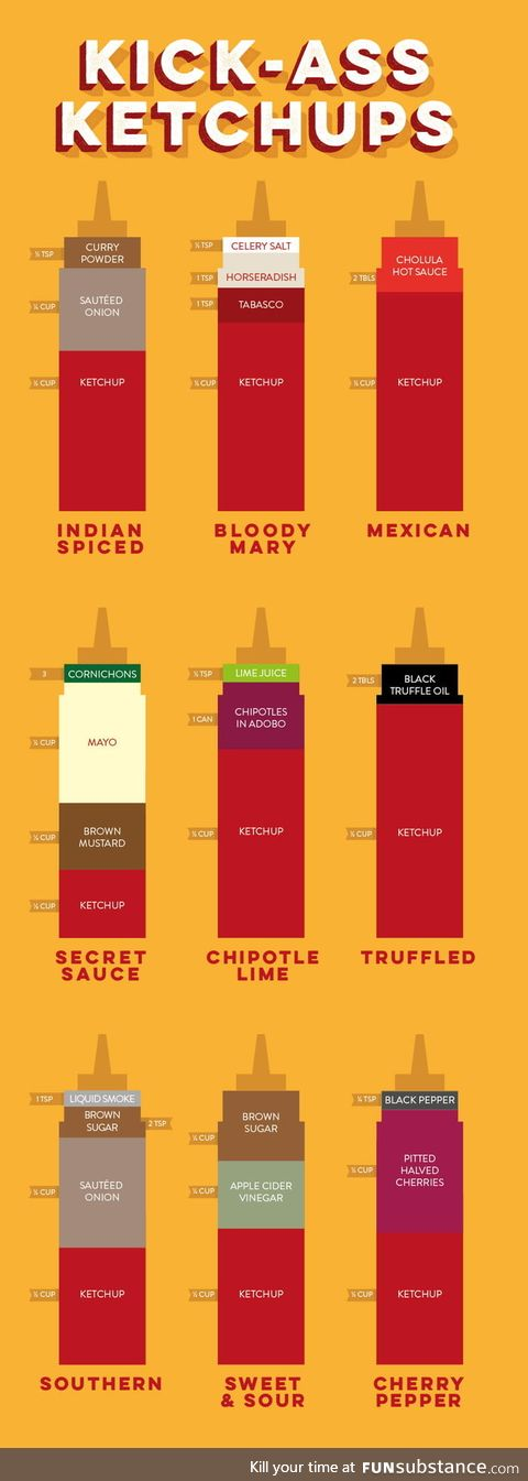 Different types of ketchup recipes, visualized
