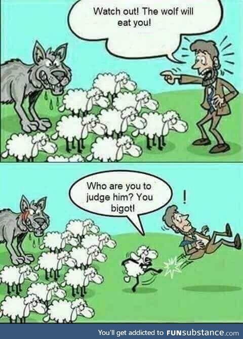 Cuurenr State of Politics